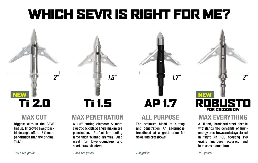 Which Sevr Is Right For Me?